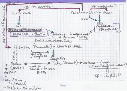 hp_diagram